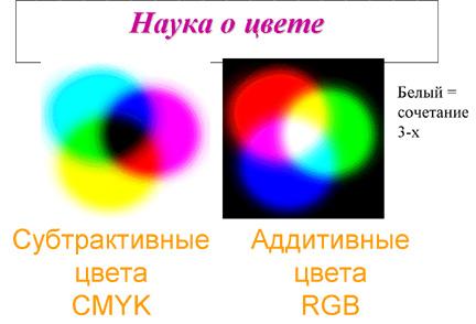 скачать драйвера для принтера hp photosmart c3183 2006 года